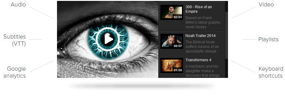 for Html5 video player template